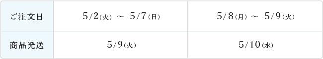 ご注文日 5/3(水)〜5/7(日) 商品発送 5/9(火) ご注文日 5/8(月)〜5/9(火)  商品発送 5/10(水)